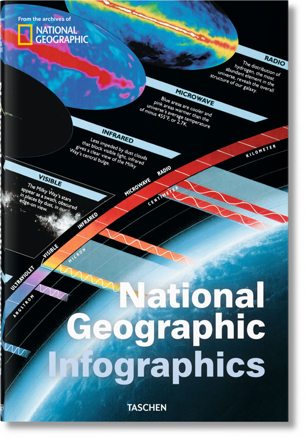 Buch, National Geographic Infographics